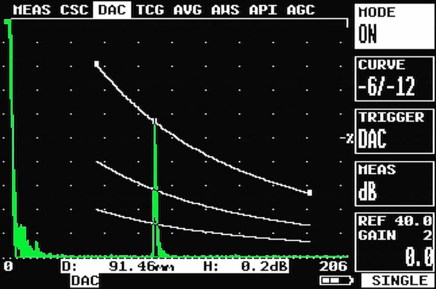 sonatest-sitescan-serie-d-DAC-curve-1024x679