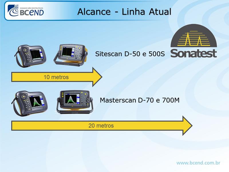 Sonatest renova sua linha de Ultrassons Convencionais - Compartivo