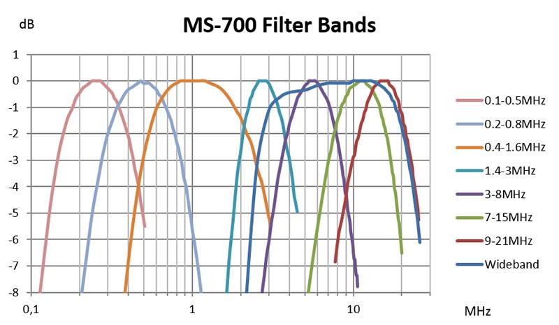 ultrassom-sonatest-novos-img-15