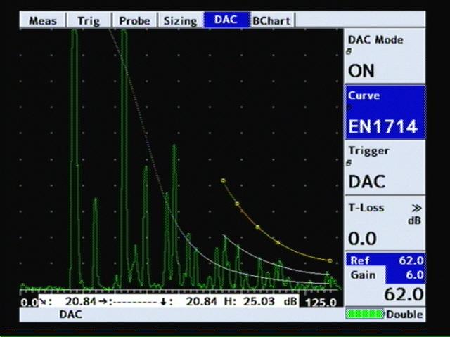 Sonatest renova sua linha de Ultrassons Convencionais - DAC Dynamic