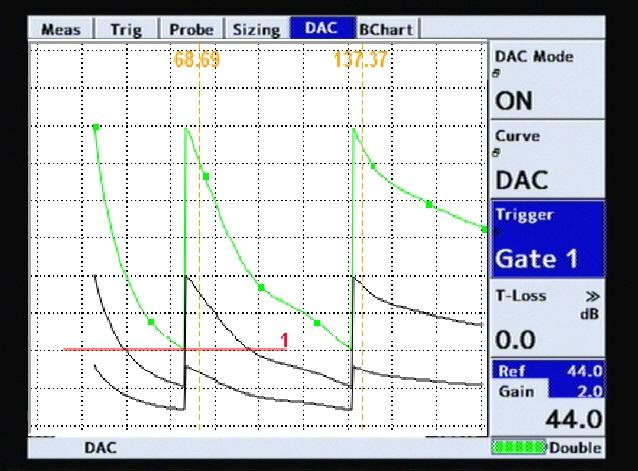Sonatest renova sua linha de Ultrassons Convencionais - Split DAC