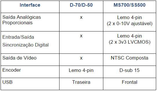ultrassom-sonatest-novos-tabela-3