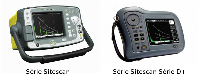sonatest-sitescan-serie-d+