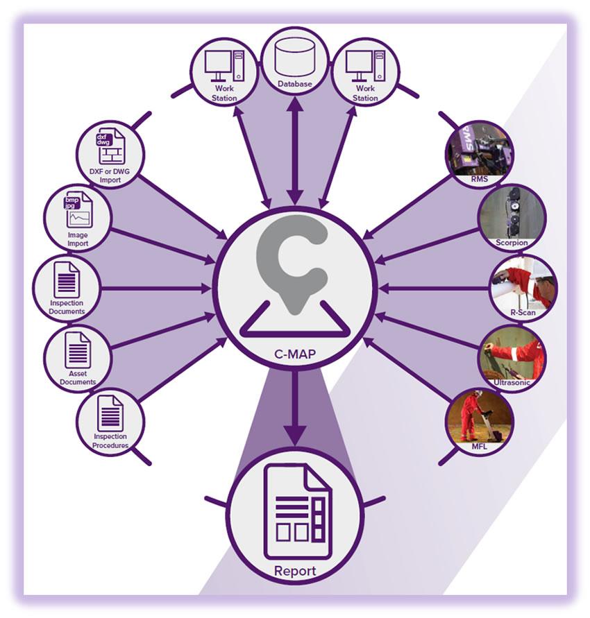 software-silverwing-c-map-organizador-inspecoes-c-scan-img-0