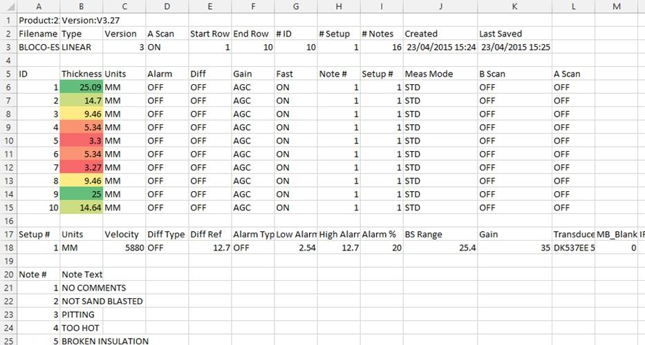 datalogger_armazenamento-de-dados