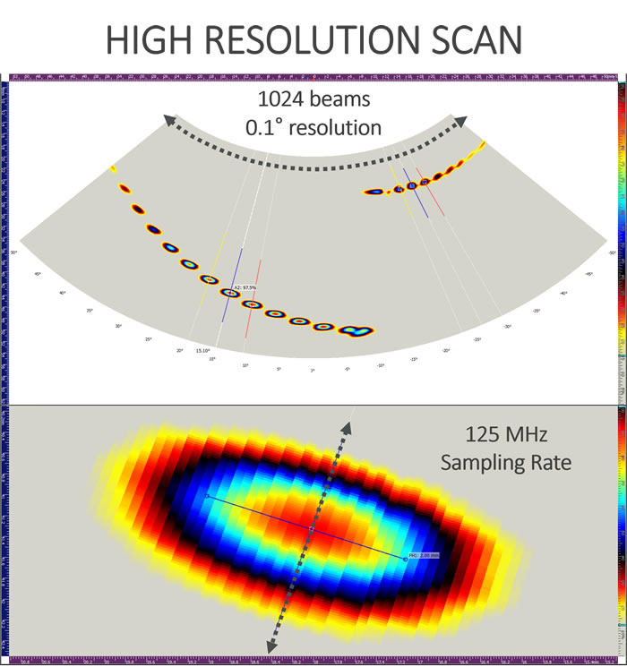 Scaner de alta resolução - Sonatest VEO+: A perfomance e a versatilidade do Phased Array levadas ao limite