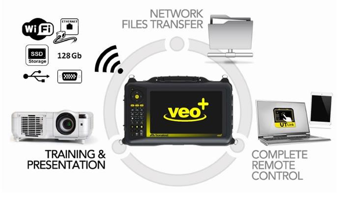 Conectividade do VEO+ Sonatest