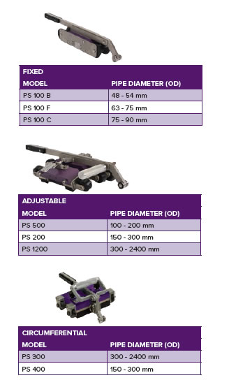 tabela-pipescan-mapeamento-corrosao-po-mfl-em-tubos