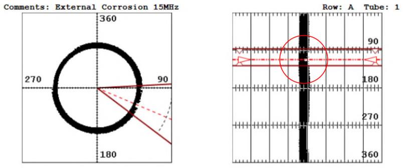Teste pelo método de IRIS em tubo de cobre de parede fina com transdutores de 15 MHz