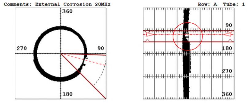 Teste pelo método de IRIS em tubo de cobre de parede fina com transdutores de 20 MHz