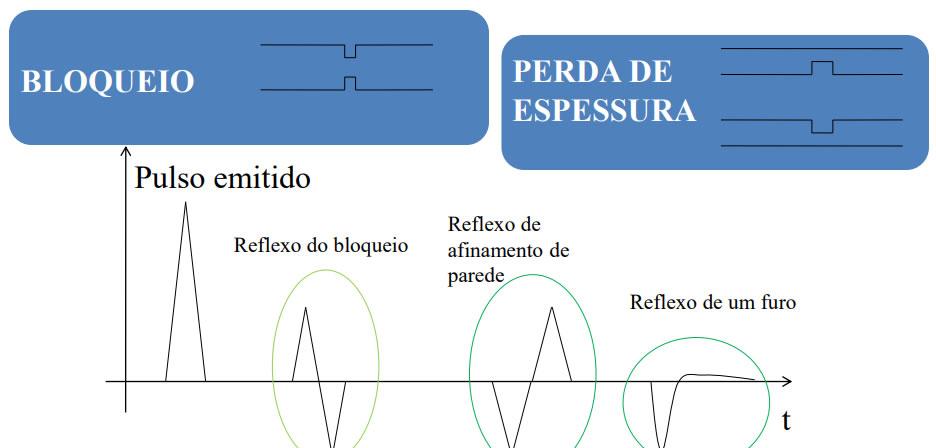 Aplicacao ao Controle de Qualidade de Limpeza de Trocadores de Calor 06