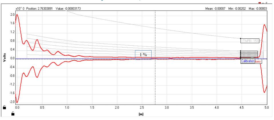 Aplicacao ao Controle de Qualidade de Limpeza de Trocadores de Calor 11