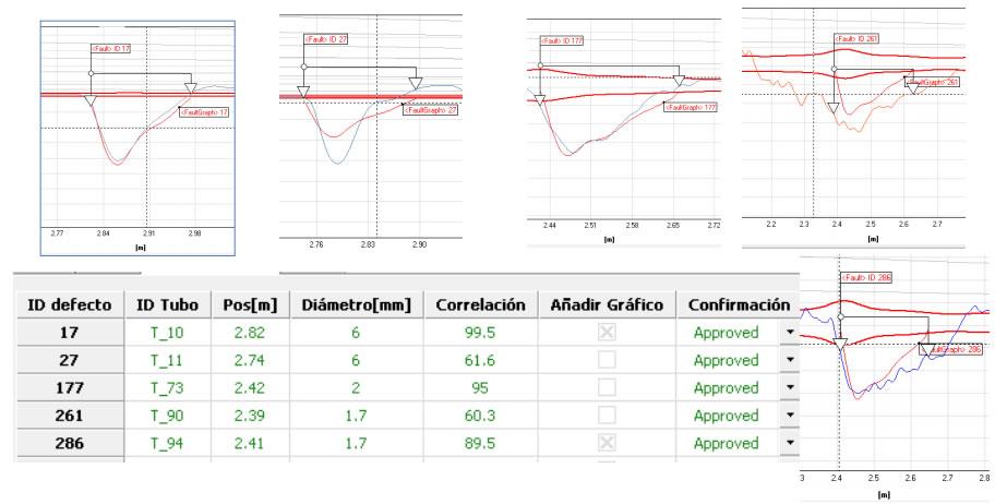 Aplicacao ao Controle de Qualidade de Limpeza de Trocadores de Calor 19